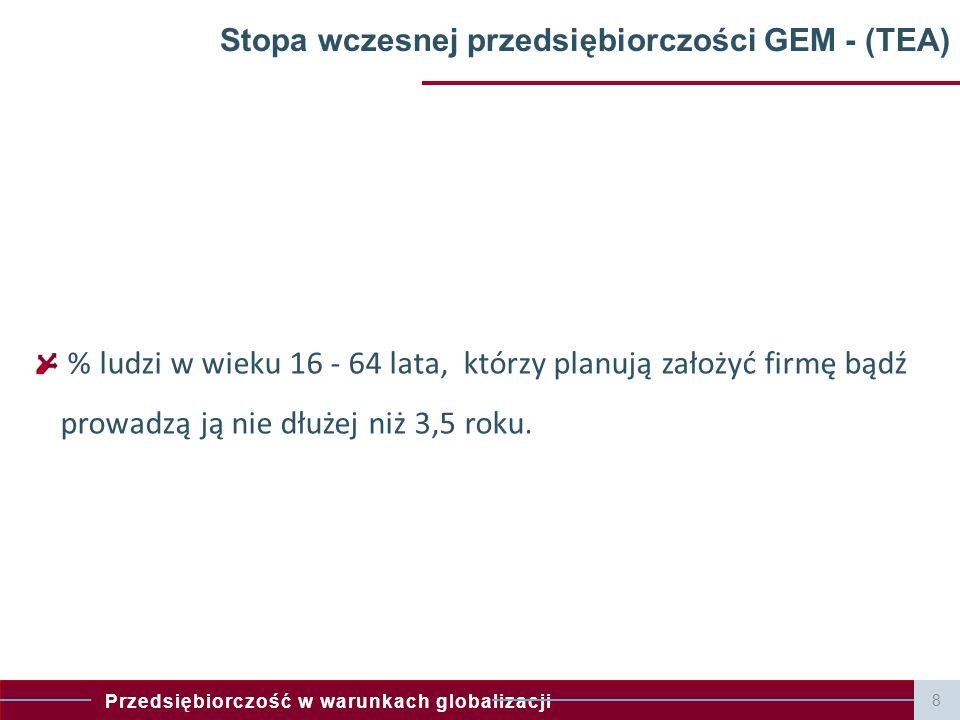 Stopa wczesnej przedsiębiorczości GEM - (TEA)