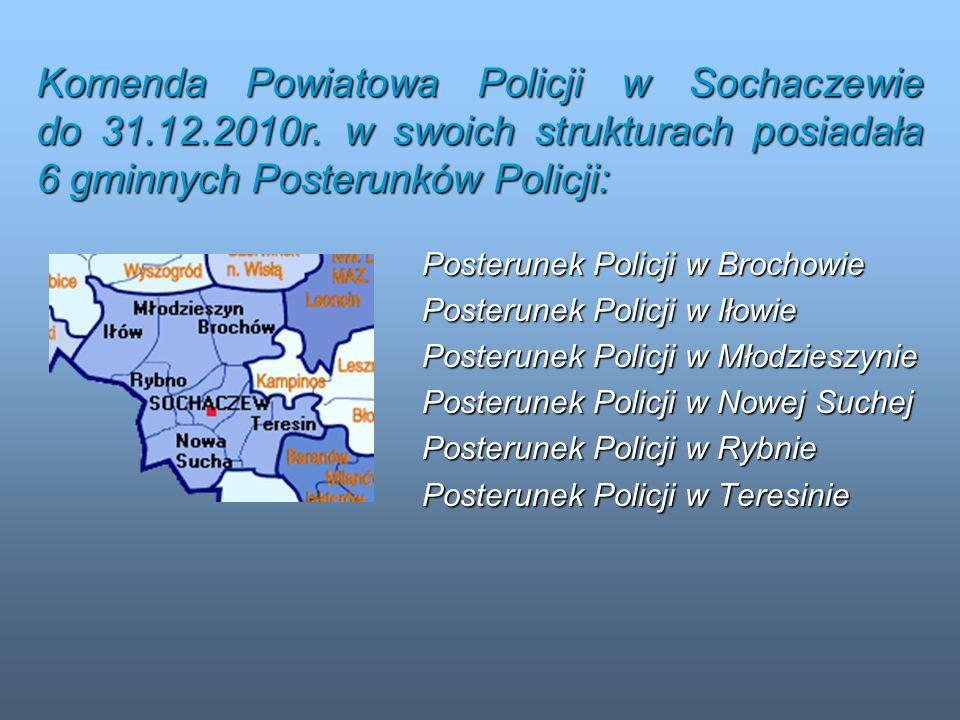 Komenda Powiatowa Policji w Sochaczewie do 31. 12. 2010r