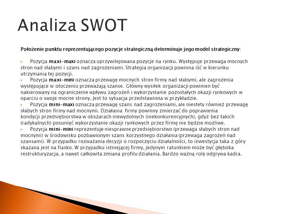 Analiza SWOTPołożenie punktu reprezentującego pozycje strategiczną determinuje jego model strategiczny: