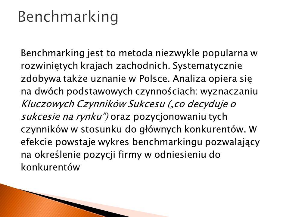 Benchmarking Benchmarking jest to metoda niezwykle popularna w