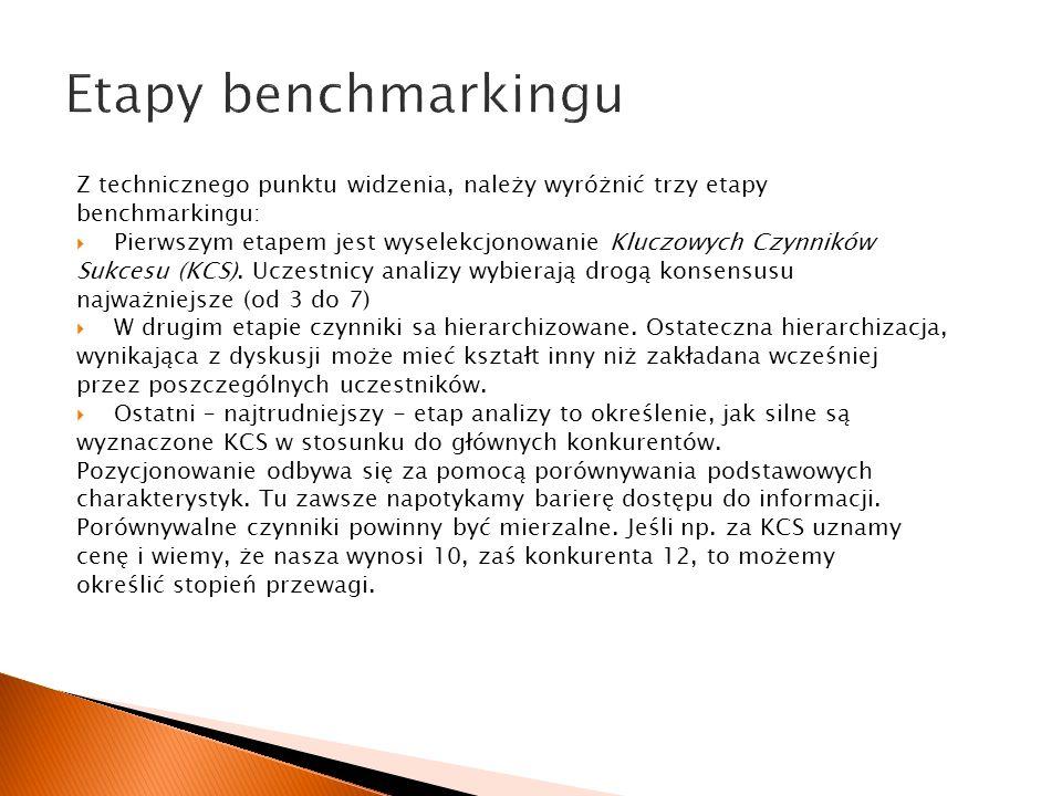 Etapy benchmarkinguZ technicznego punktu widzenia, należy wyróżnić trzy etapy. benchmarkingu: