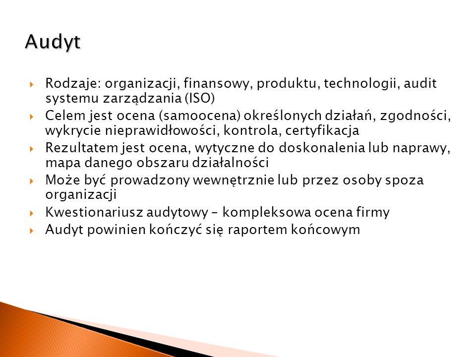 Audyt Rodzaje: organizacji, finansowy, produktu, technologii, audit systemu zarządzania (ISO)