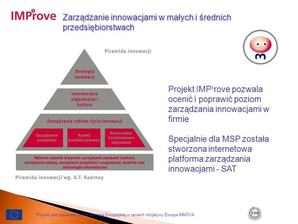 Zarządzanie innowacjami w małych i średnich przedsiębiorstwach