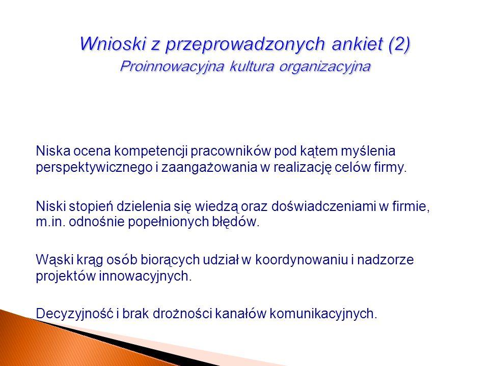 Wnioski z przeprowadzonych ankiet (2) Proinnowacyjna kultura organizacyjna