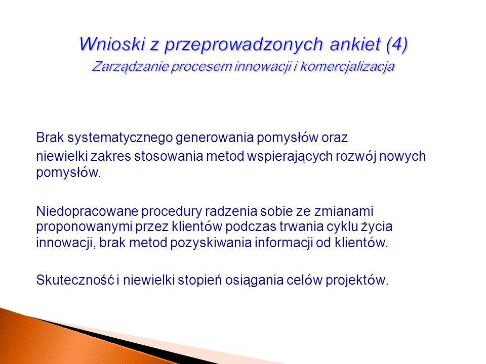 Wnioski z przeprowadzonych ankiet (4) Zarządzanie procesem innowacji i komercjalizacja