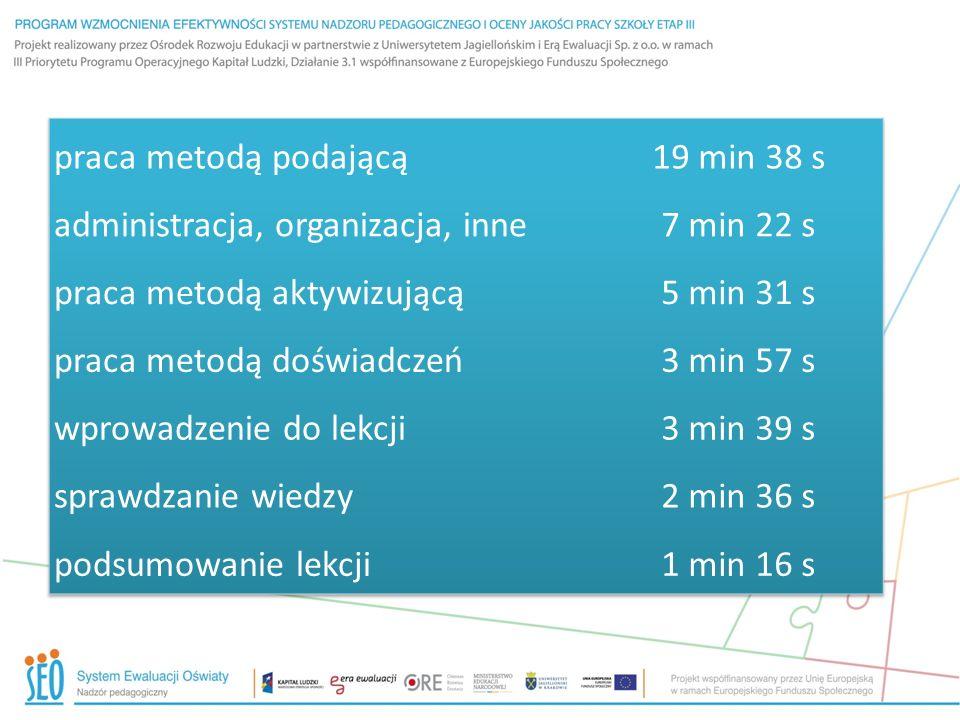 praca metodą podającą 19 min 38 s. administracja, organizacja, inne. 7 min 22 s. praca metodą aktywizującą.
