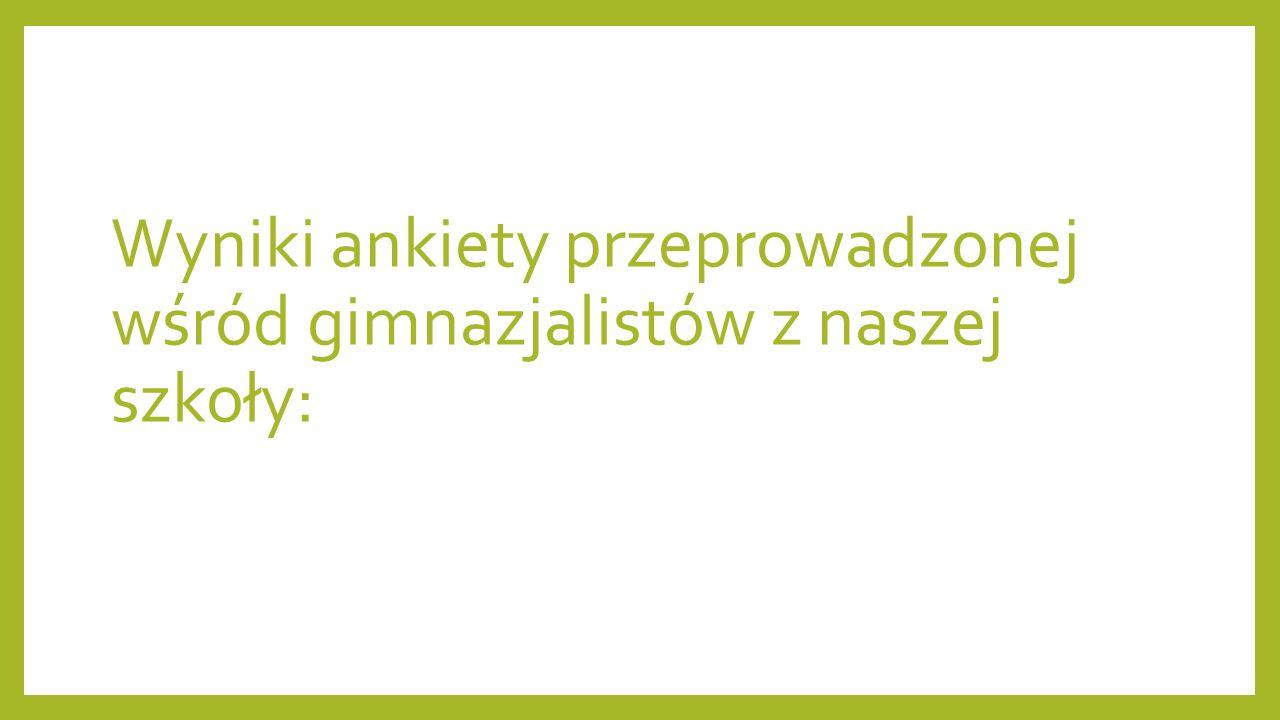 Wyniki ankiety przeprowadzonej wśród gimnazjalistów z naszej szkoły: