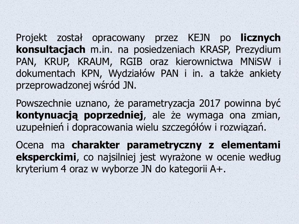 Projekt został opracowany przez KEJN po licznych konsultacjach m. in