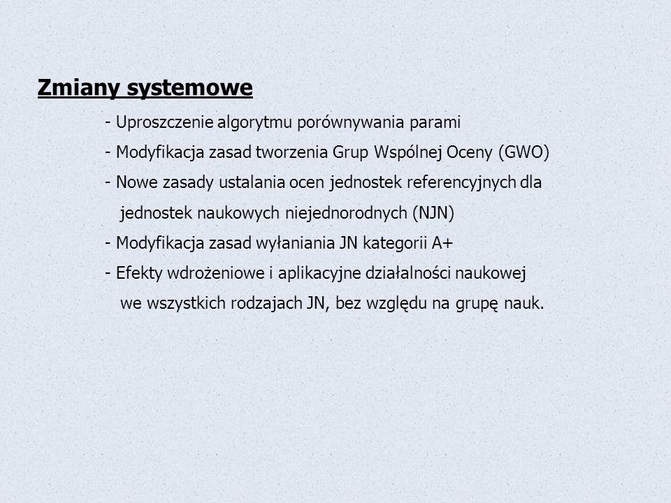 Zmiany systemowe - Uproszczenie algorytmu porównywania parami. - Modyfikacja zasad tworzenia Grup Wspólnej Oceny (GWO)