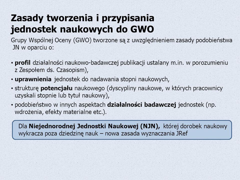 Zasady tworzenia i przypisania jednostek naukowych do GWO