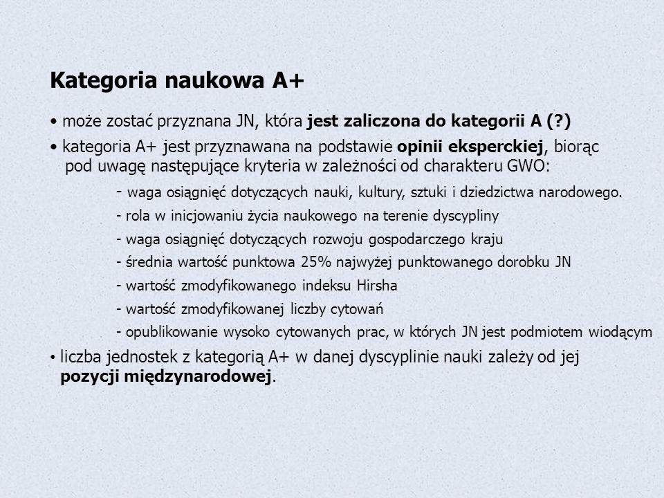 Kategoria naukowa A+ może zostać przyznana JN, która jest zaliczona do kategorii A ( )