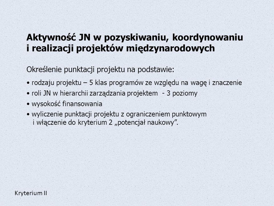 Aktywność JN w pozyskiwaniu, koordynowaniu i realizacji projektów międzynarodowych