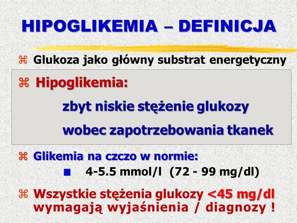 HIPOGLIKEMIA – DEFINICJA