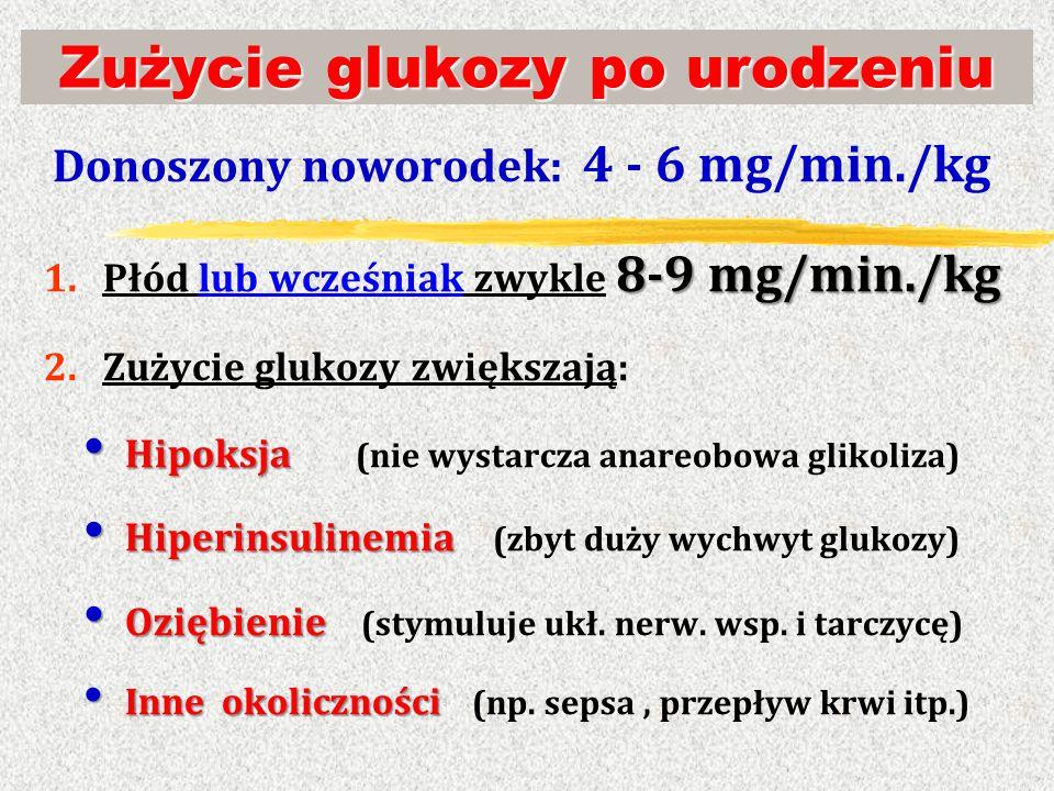 Zużycie glukozy po urodzeniu