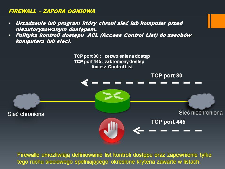 TCP port 80 Sieć niechroniona Sieć chroniona TCP port 445