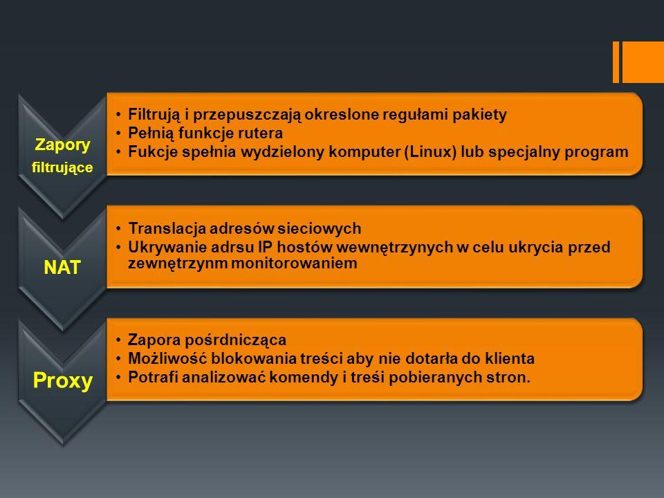 Proxy NAT Zapory Filtrują i przepuszczają okreslone regułami pakiety