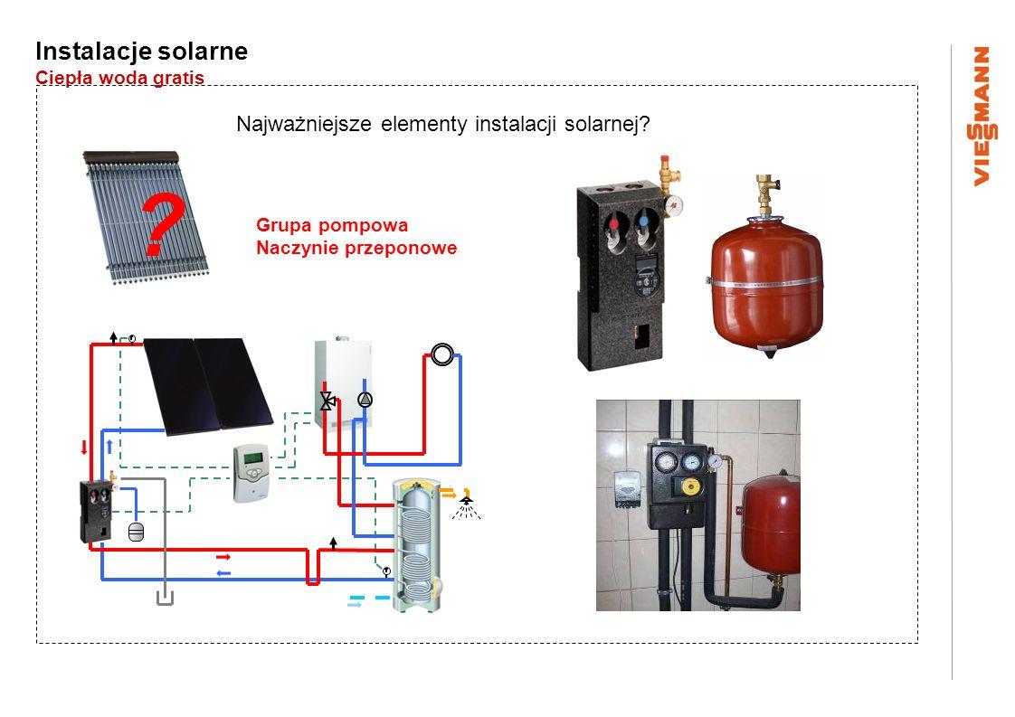 Najważniejsze elementy instalacji solarnej Grupa pompowa
