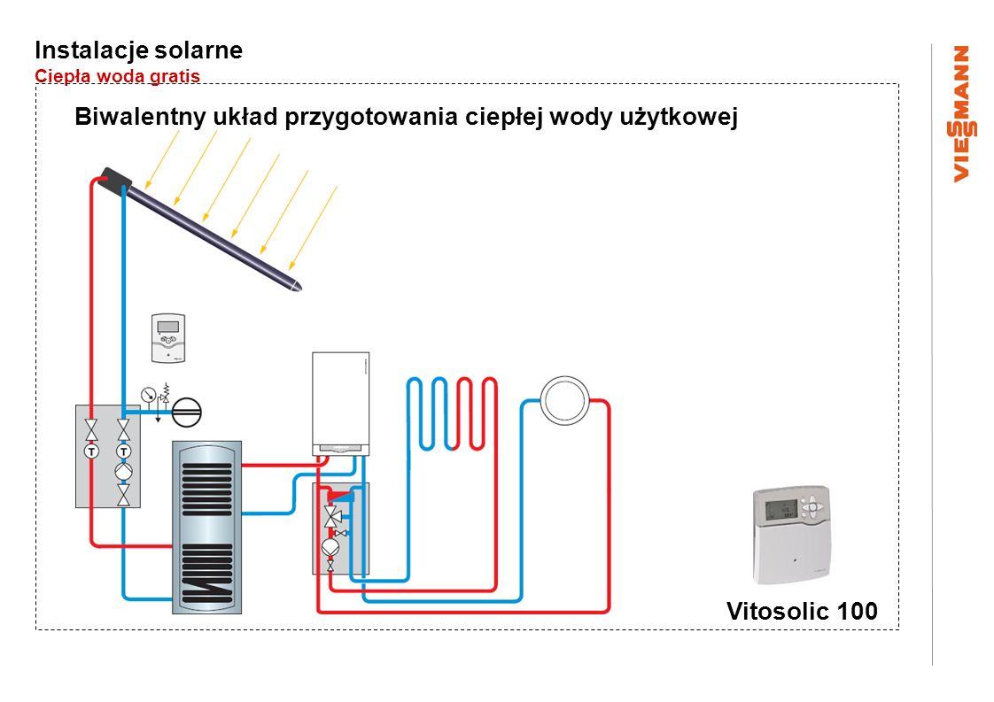 Biwalentny układ przygotowania ciepłej wody użytkowej