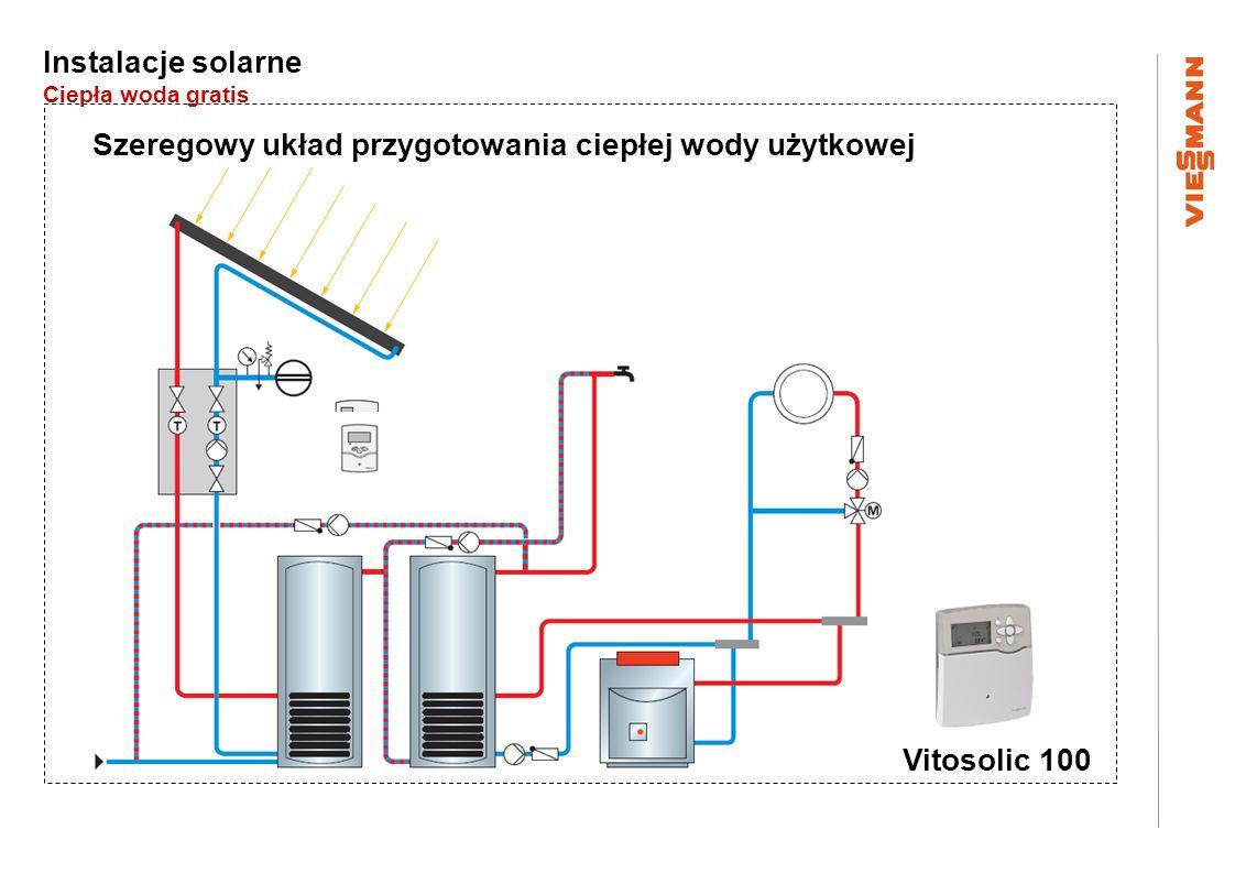Szeregowy układ przygotowania ciepłej wody użytkowej