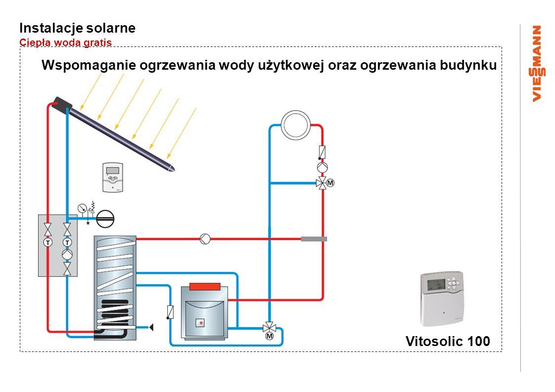 Wspomaganie ogrzewania wody użytkowej oraz ogrzewania budynku