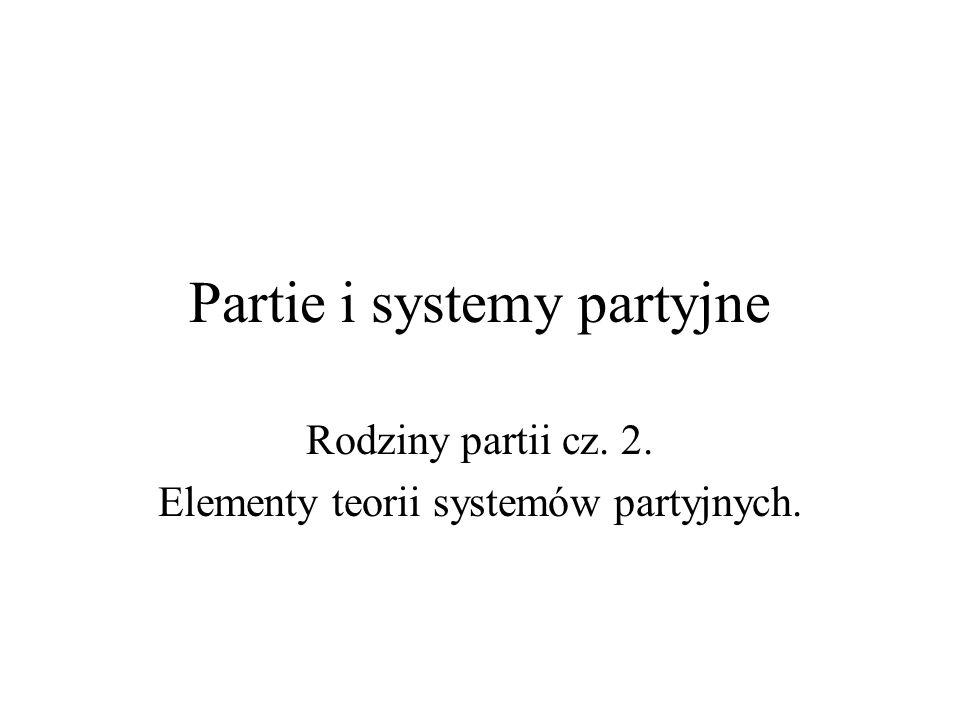 Partie i systemy partyjne
