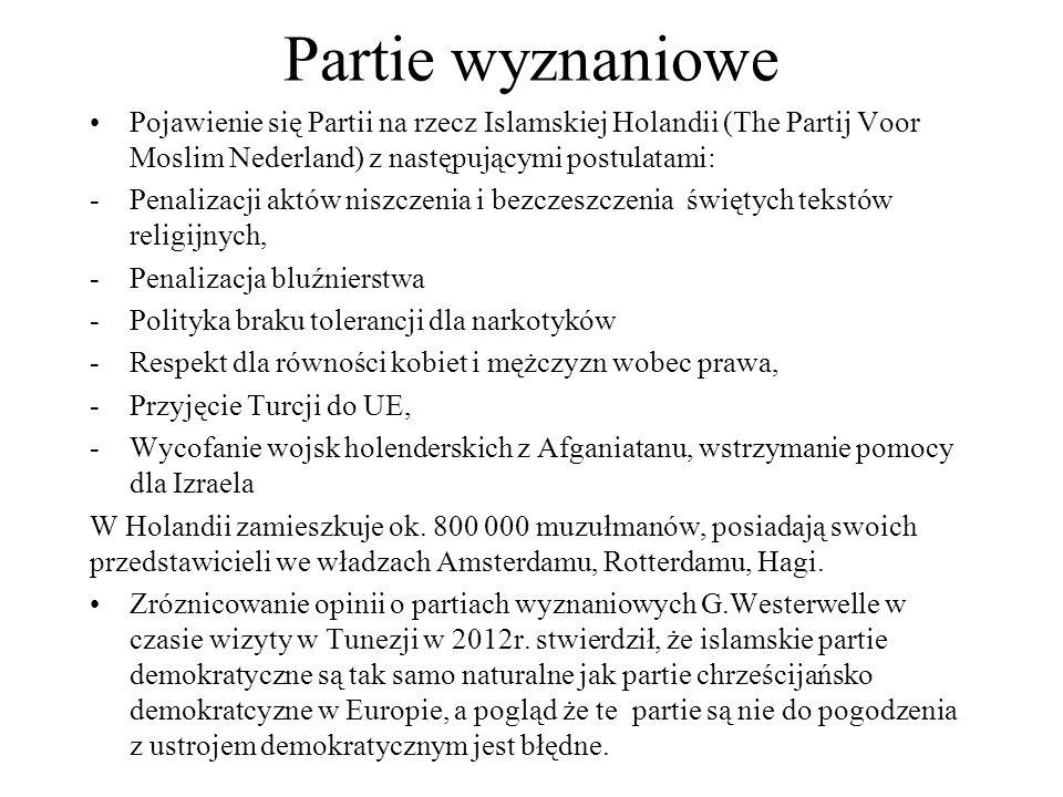 Partie wyznaniowe Pojawienie się Partii na rzecz Islamskiej Holandii (The Partij Voor Moslim Nederland) z następującymi postulatami: