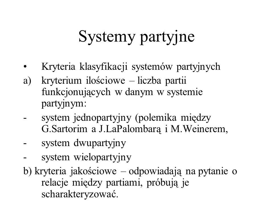 Systemy partyjne Kryteria klasyfikacji systemów partyjnych