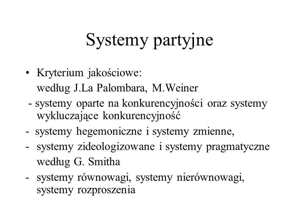 Systemy partyjne Kryterium jakościowe: według J.La Palombara, M.Weiner
