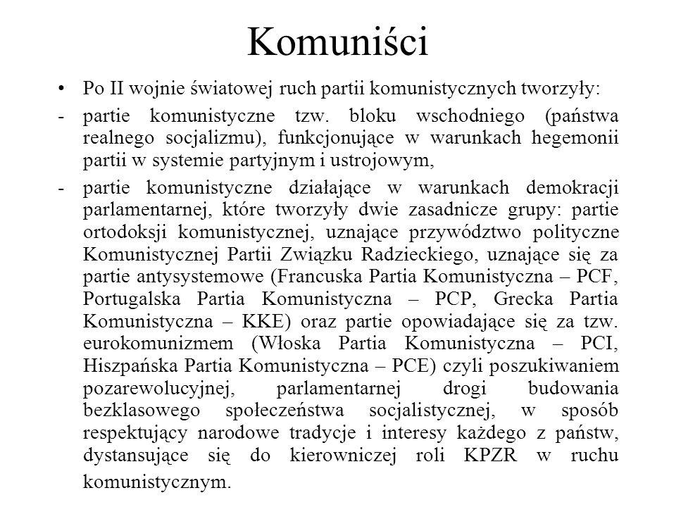 Komuniści Po II wojnie światowej ruch partii komunistycznych tworzyły: