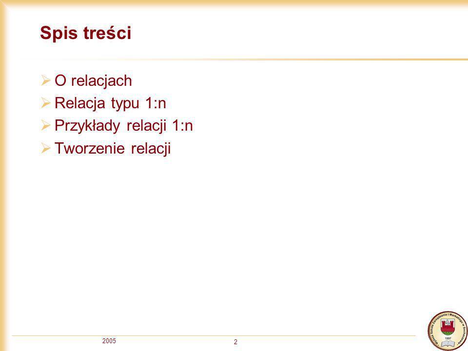Spis treści O relacjach Relacja typu 1:n Przykłady relacji 1:n