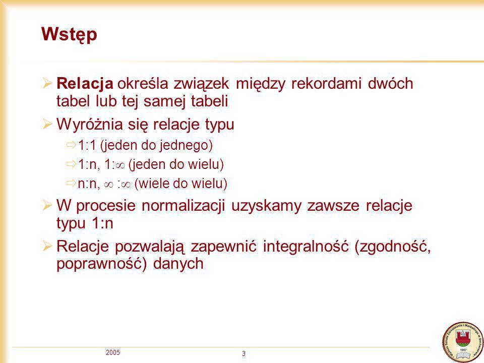 Wstęp Relacja określa związek między rekordami dwóch tabel lub tej samej tabeli. Wyróżnia się relacje typu.