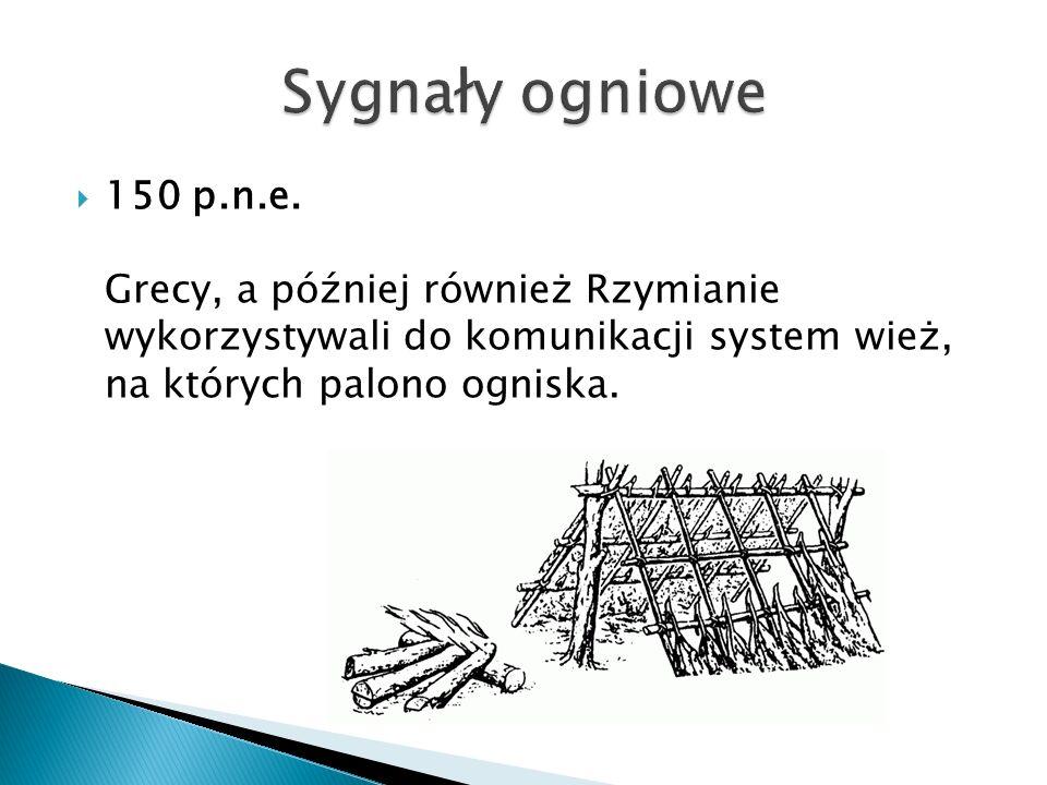 Sygnały ogniowe 150 p.n.e.