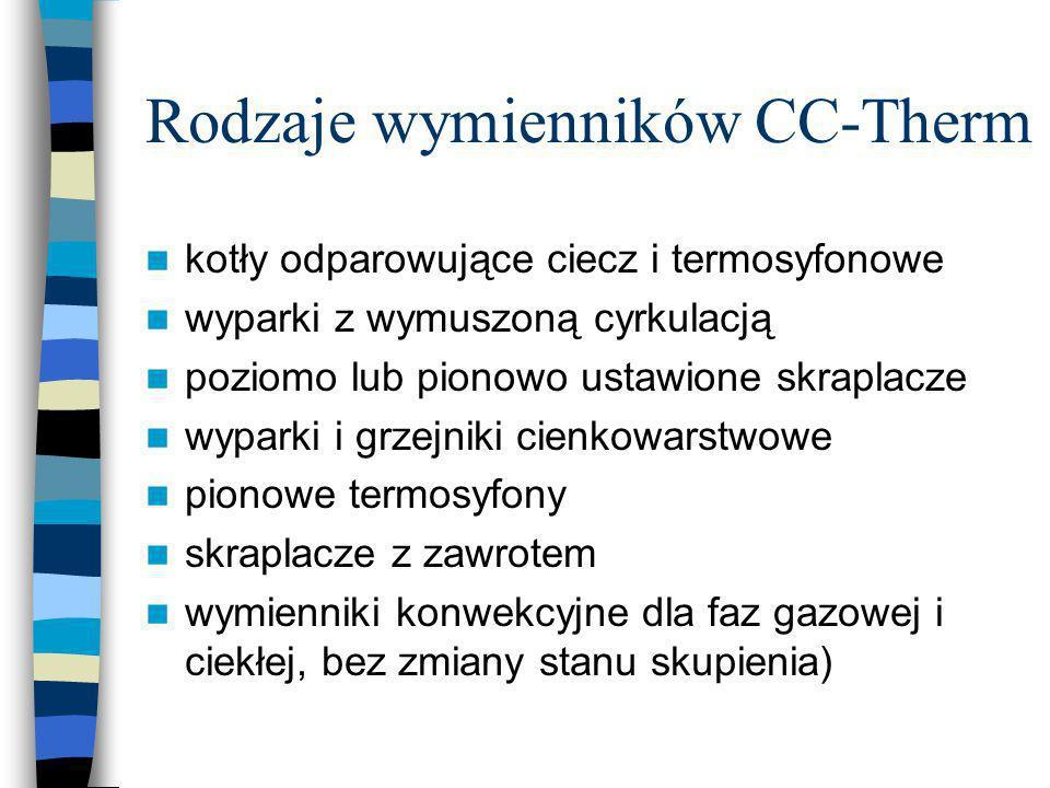 Rodzaje wymienników CC-Therm