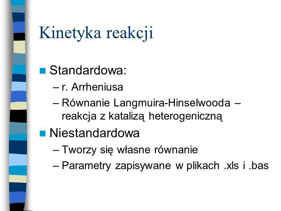Kinetyka reakcji Standardowa: Niestandardowa r. Arrheniusa