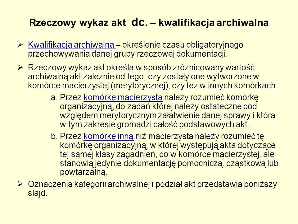 Rzeczowy wykaz akt dc. – kwalifikacja archiwalna