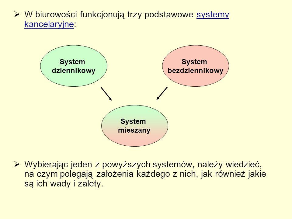 W biurowości funkcjonują trzy podstawowe systemy kancelaryjne: