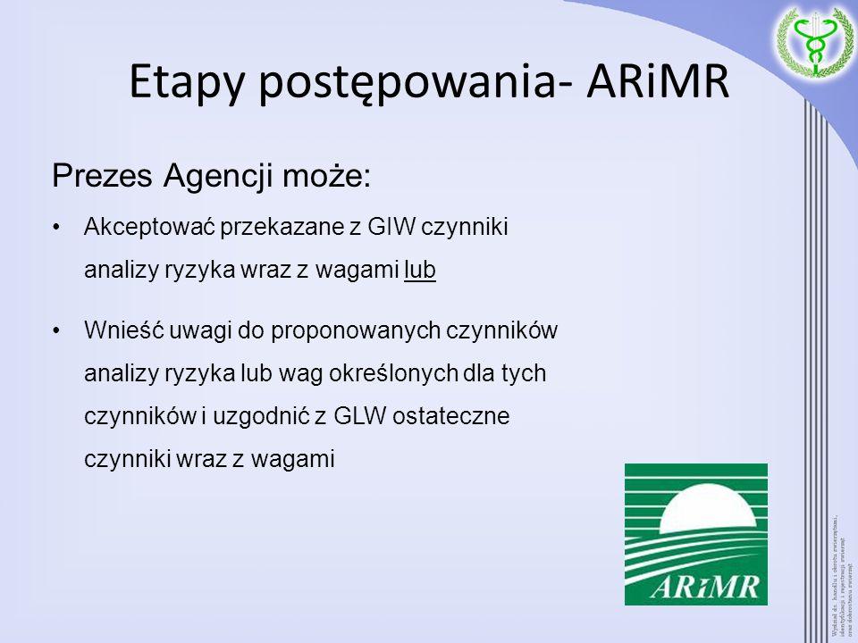 Etapy postępowania- ARiMR