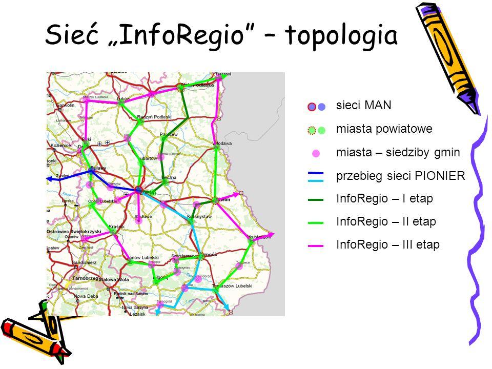 "Sieć ""InfoRegio – topologia"
