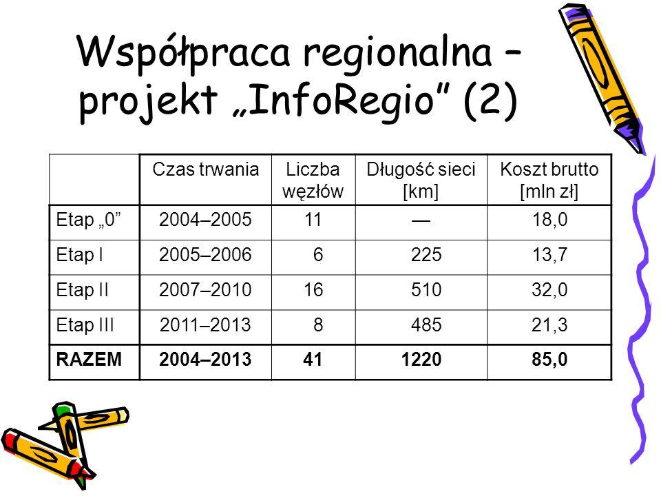 """Współpraca regionalna – projekt """"InfoRegio (2)"""