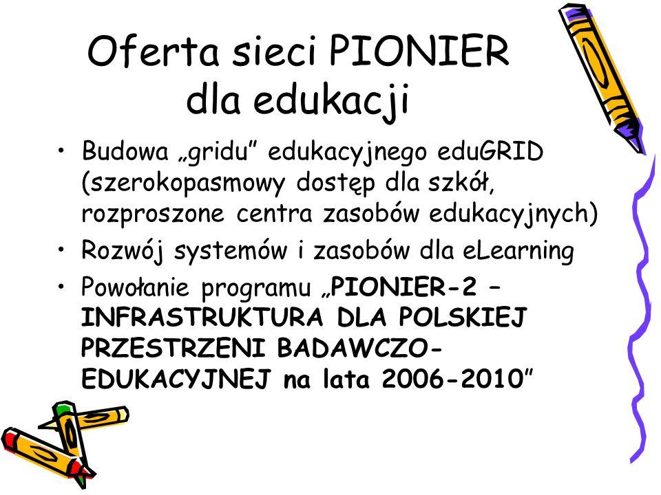 Oferta sieci PIONIER dla edukacji