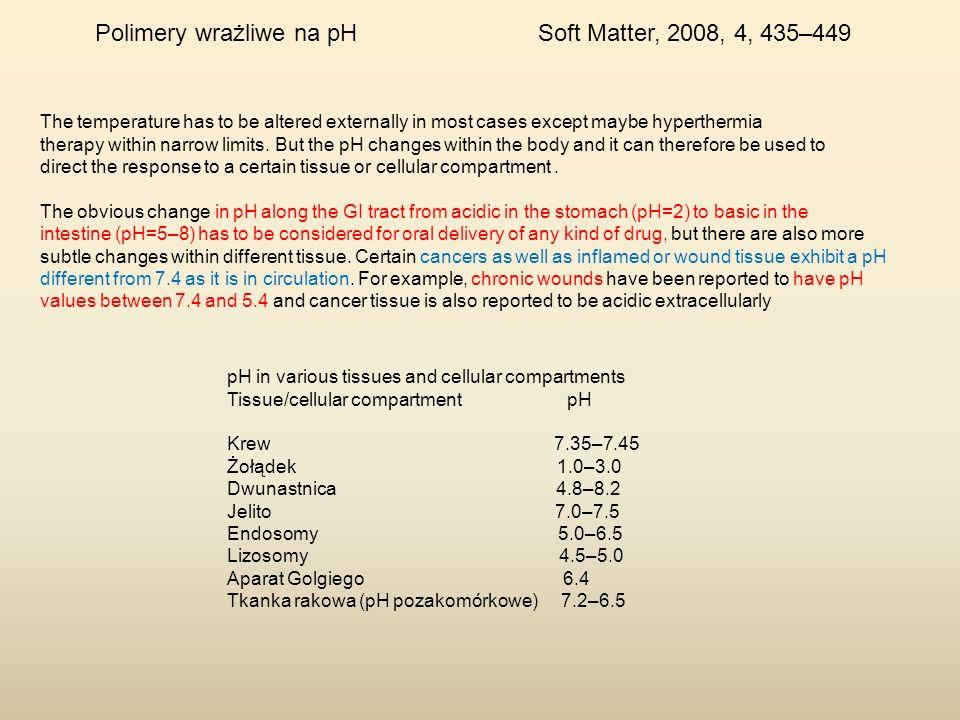 Polimery wrażliwe na pH Soft Matter, 2008, 4, 435–449
