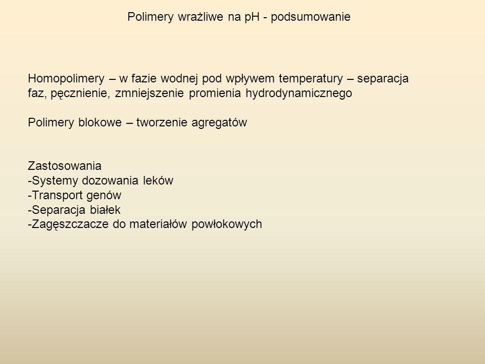 Polimery wrażliwe na pH - podsumowanie