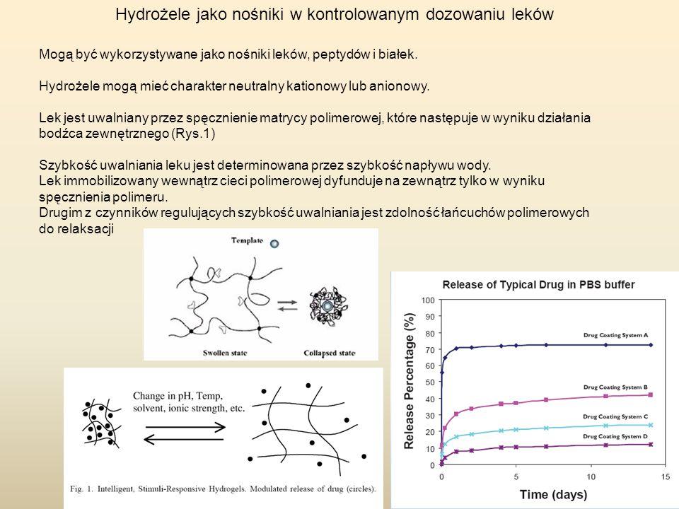 Hydrożele jako nośniki w kontrolowanym dozowaniu leków