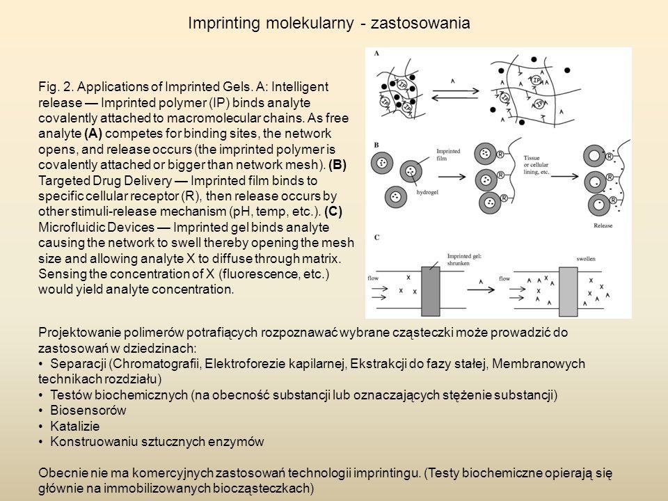 Imprinting molekularny - zastosowania