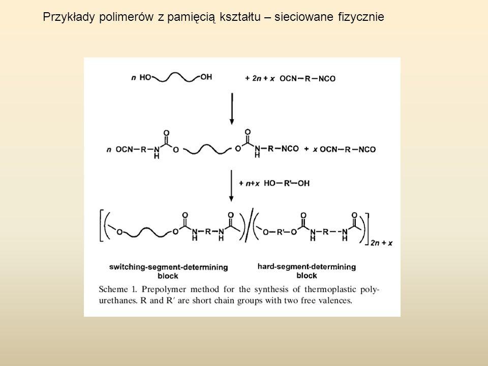 Przykłady polimerów z pamięcią kształtu – sieciowane fizycznie