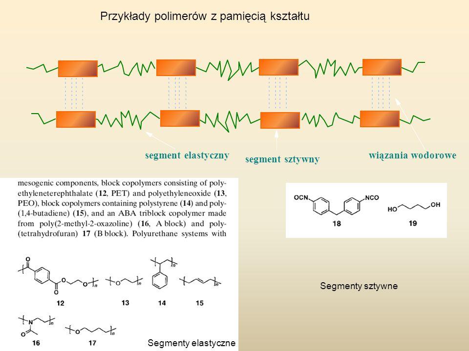 Przykłady polimerów z pamięcią kształtu