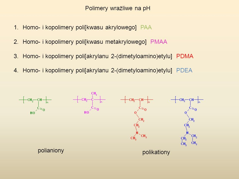 Polimery wrażliwe na pH
