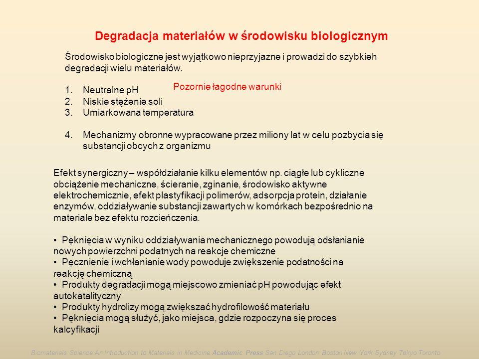 Degradacja materiałów w środowisku biologicznym