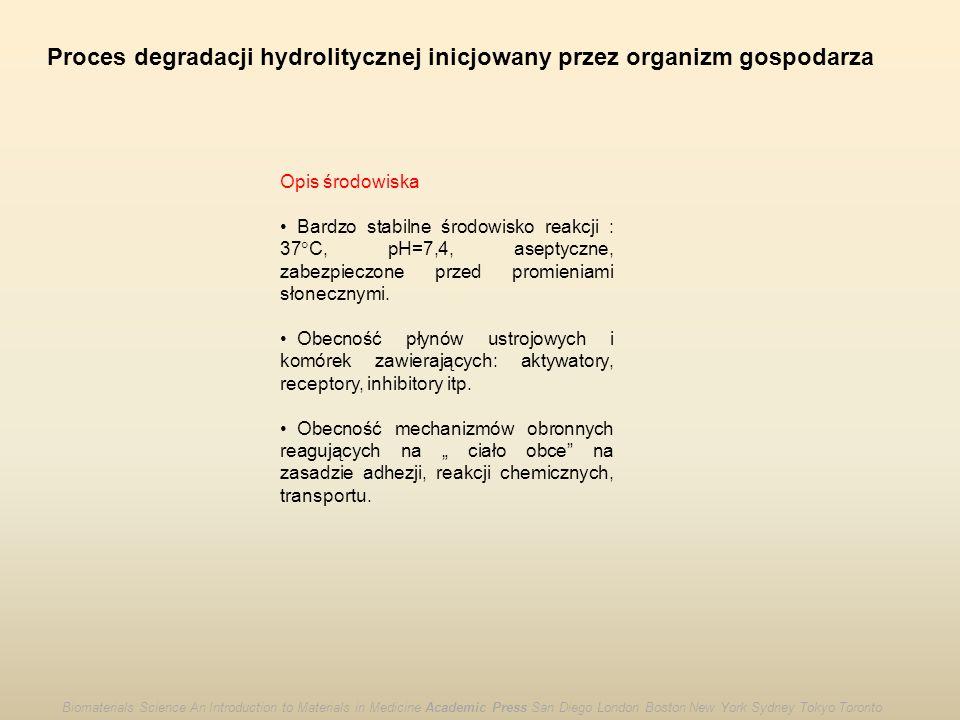 Proces degradacji hydrolitycznej inicjowany przez organizm gospodarza