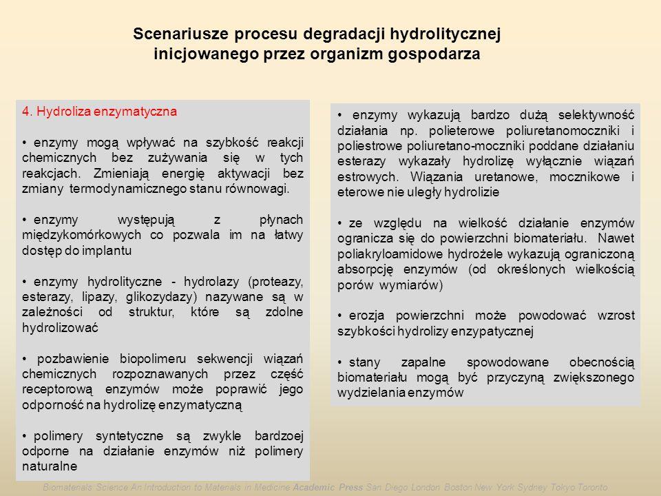 Scenariusze procesu degradacji hydrolitycznej